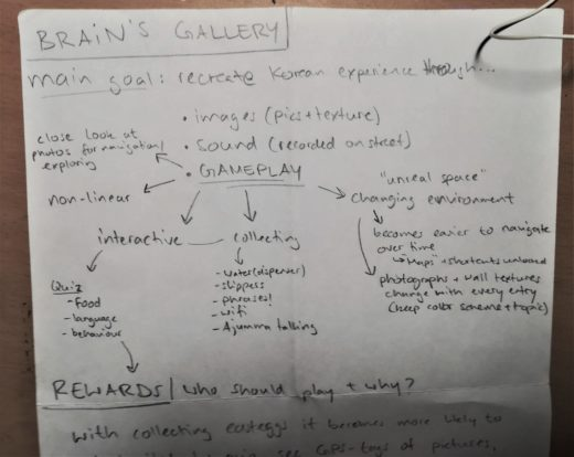 Brains Gallery First Concept